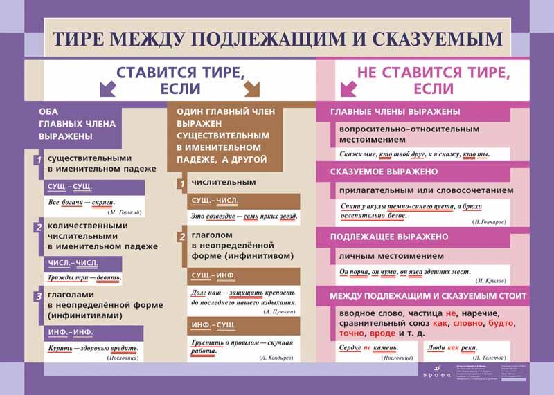 Забавные правила русского языка.  Tabl-20-conv