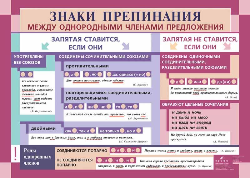 Забавные правила русского языка.  - Страница 2 Tabl-21-convert