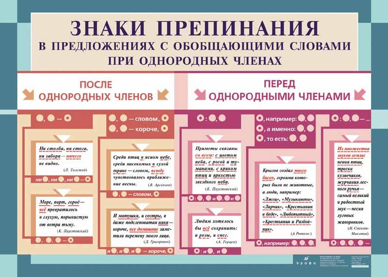 Забавные правила русского языка.  - Страница 2 Tabl-22-conv