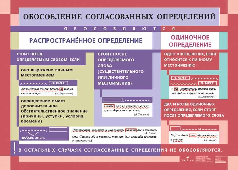 Забавные правила русского языка.  - Страница 2 Tabl-23-convert