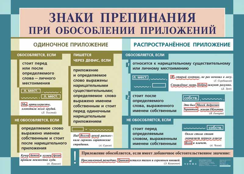 Забавные правила русского языка.  - Страница 2 Tabl-24-convert