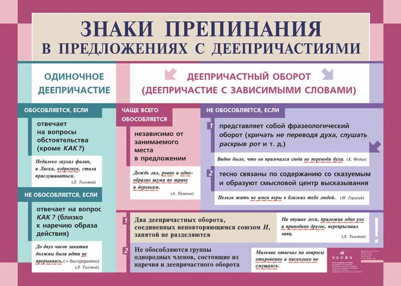 Забавные правила русского языка.  - Страница 2 Tabl-25-conv