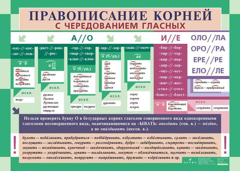 Забавные правила русского языка.  Tabl-3-convert