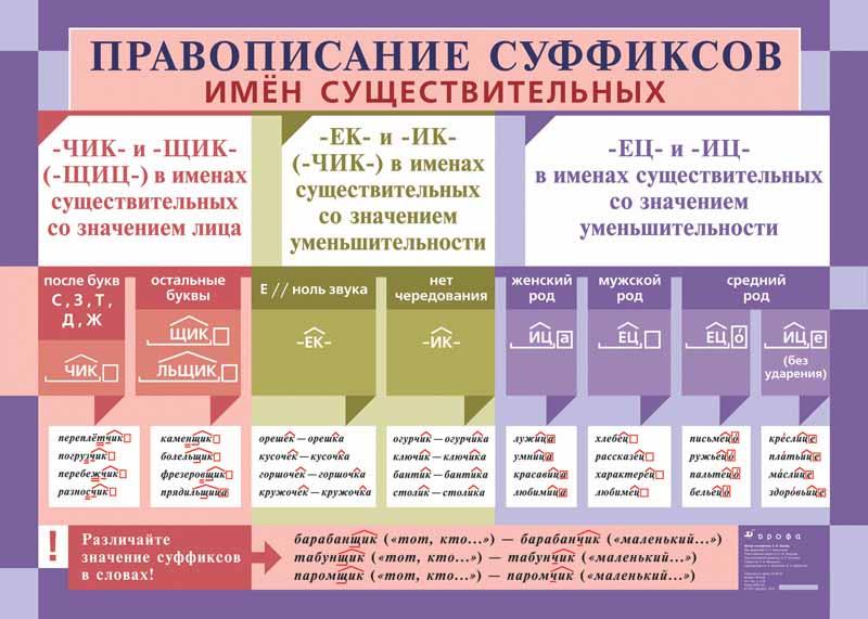 Забавные правила русского языка.  - Страница 2 Tabl-5-convert