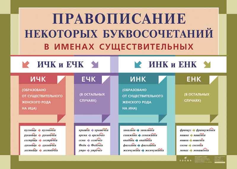 Забавные правила русского языка.  - Страница 2 Tabl-6-convert