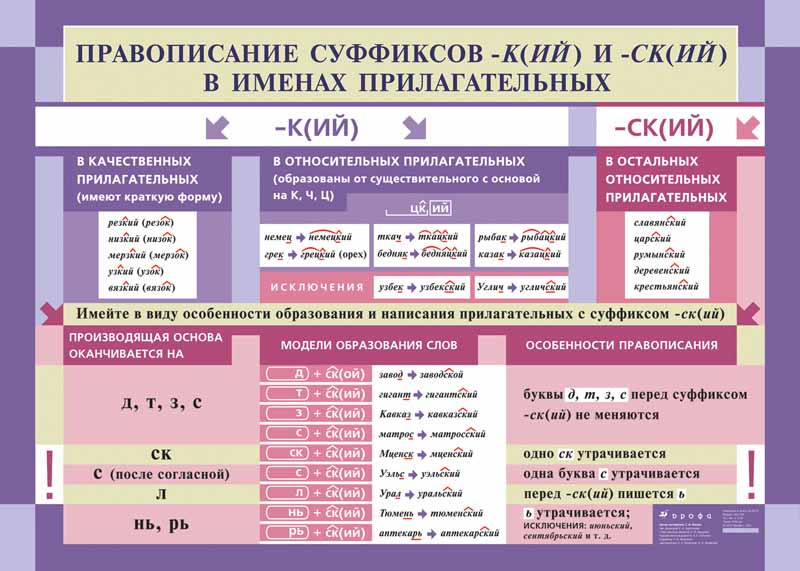 Забавные правила русского языка.  - Страница 2 Tabl-7-conv