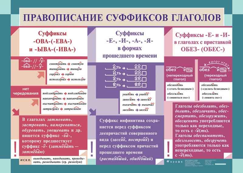Забавные правила русского языка.  - Страница 2 Tabl-8
