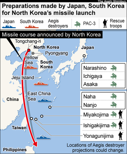 Etats - Exercice conjoint des États-Unis, de la Corée du Sud et du Japon contre la Corée du Nord Aj201204070056