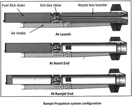 Russian Air-to-Air missiles - Page 12 Ss_orig