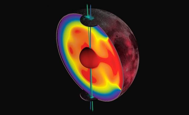 Eventos en el cielo: eclipses y  otros fenómenos planetarios  Img_34817