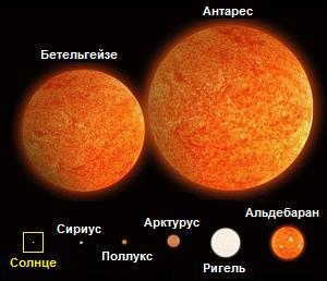 Сотворение мира и жизни на Земле. Stars