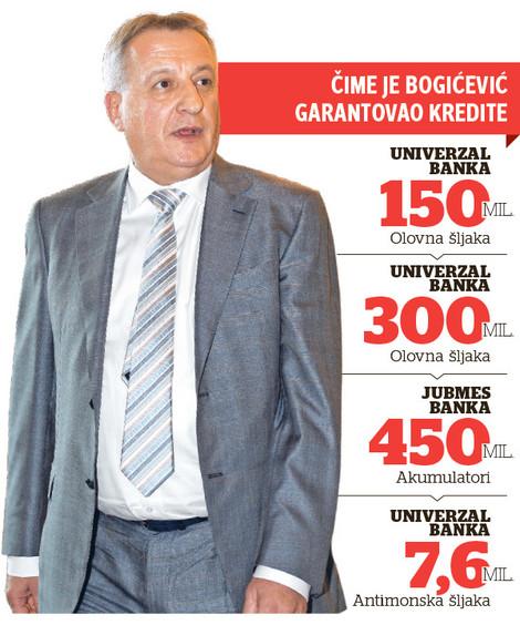 Miroslav Bogićević FARMAKOM MB - Page 2 4abfcf0e39d50a1d7cd0e55fd8464c1a