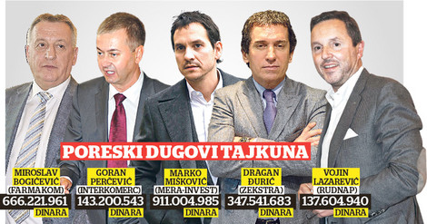 Da li porez u Srbiji mora da se plat? - Page 3 56a1be4d4dd800dec441bb788508ddc1