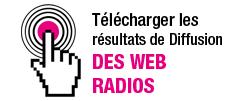 Le premier classement des Web radios publié par l'OJD Btn1