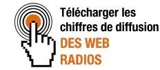 Les chiffres de diffusion des radios digitales : FIP et France Musique en tête Btn1
