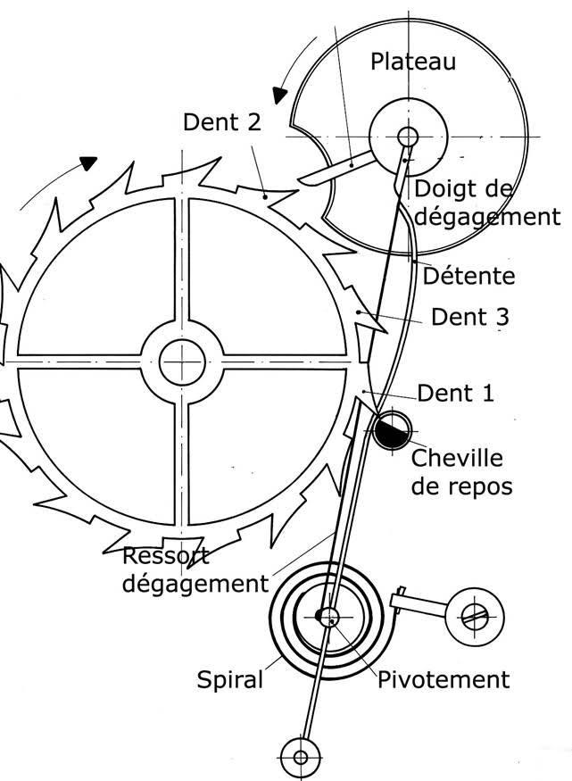 Exclusif ! L'histoire de la montre sur Forumamontres Rvhv04