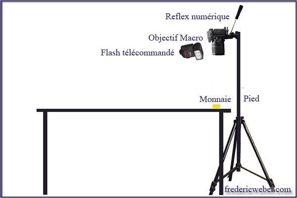 photographier - Photographier les monnaies (reflex) 54mx0d1