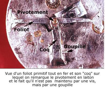 Exclusif ! L'histoire de la montre sur Forumamontres R76el1