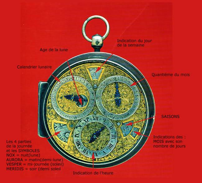 Exclusif ! L'histoire de la montre sur Forumamontres Rhnx9c