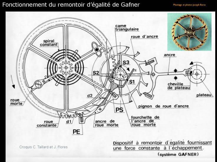 Exclusif ! L'histoire de la montre sur Forumamontres Ta6690