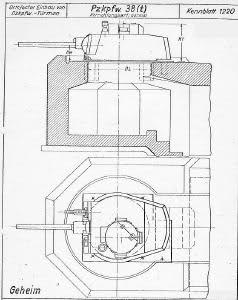 Panzerstellung Pz 38 (t) Tao9xx