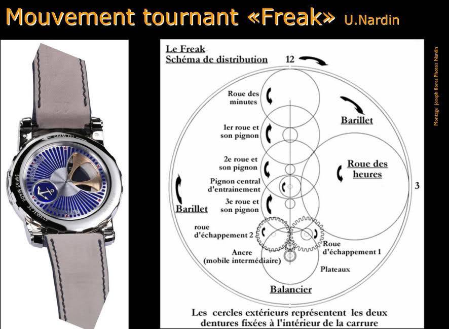 Exclusif ! L'histoire de la montre sur Forumamontres - Page 2 Vfdnnl