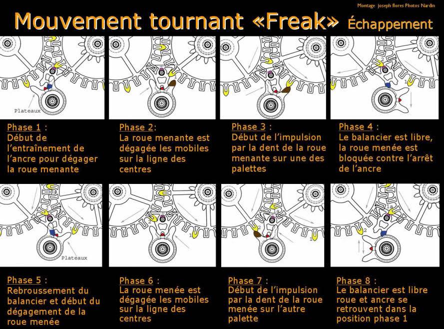 Exclusif ! L'histoire de la montre sur Forumamontres - Page 2 Vfdor4