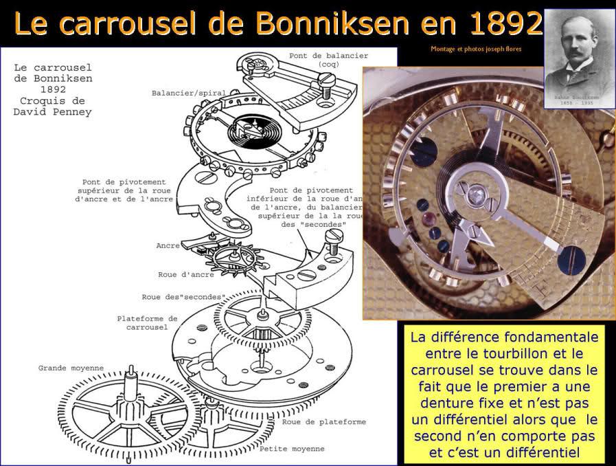 Exclusif ! L'histoire de la montre sur Forumamontres - Page 2 Vhq89c