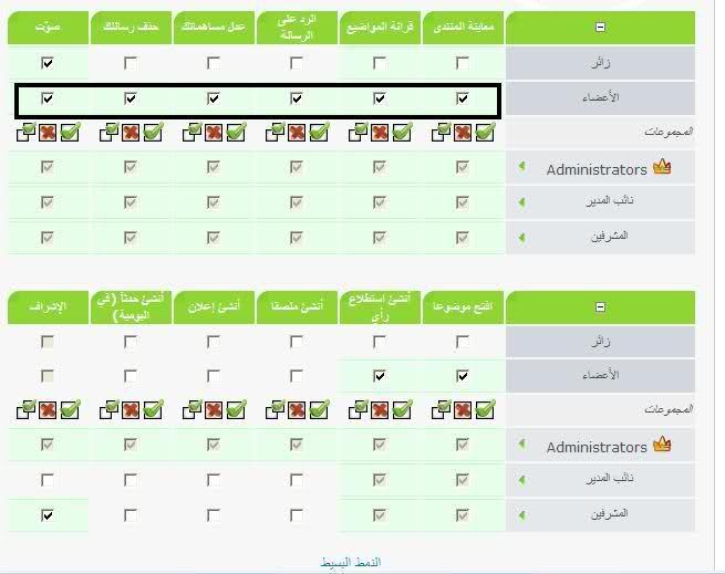 شرح مفصل للصلاحيات الأقسام الشائعة 2m3k4uu