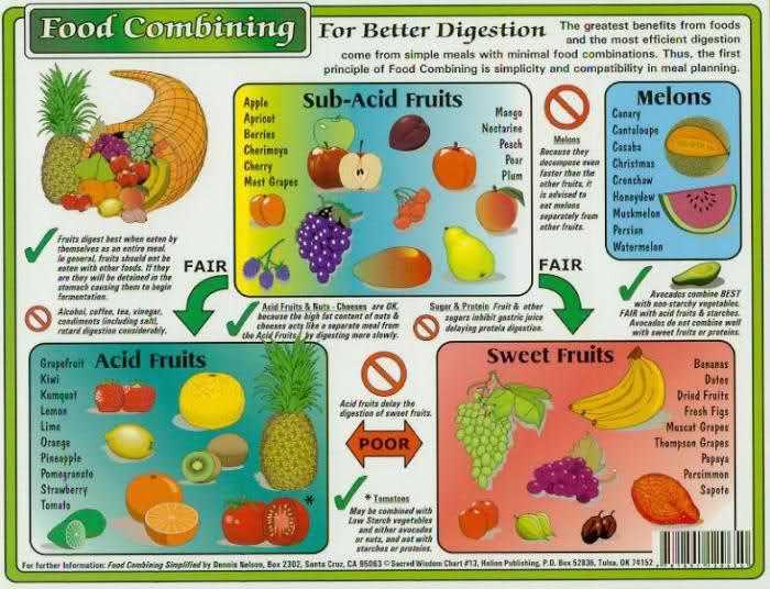 Pravilno kombiniranje sirove hrane 149b1xg