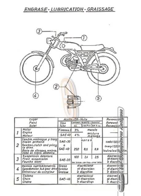 Reconstruyendo mi primera moto: Cota 49 16c0t3q