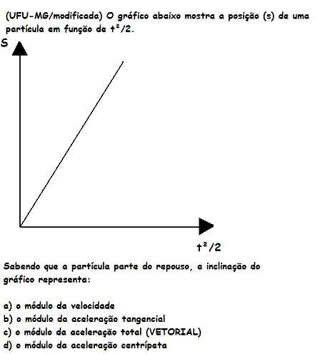 [Gráfico] Cinemática vetorial 2nusu35