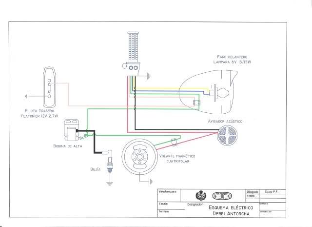 Instalación eléctrica Derbi Antorcha 1zchfmu