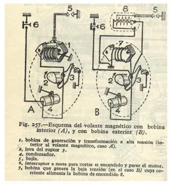 Instalación eléctrica Derbi Antorcha 2njno