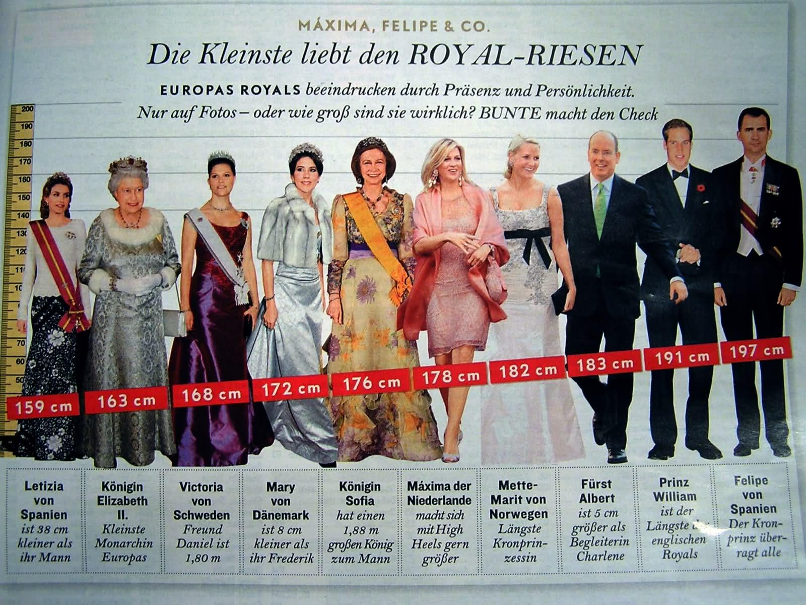 ¿Cuánto mide la Reina Letizia Ortiz? - Altura - Real height Vdzjmt