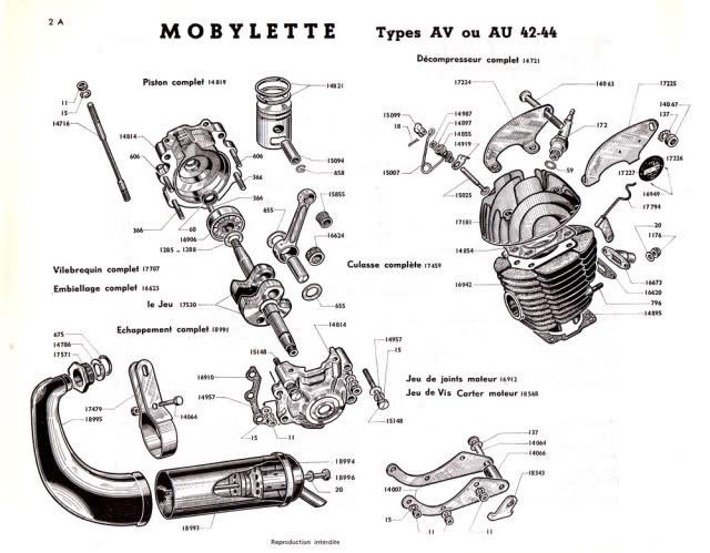 La Mobylette AV 44,por CIC. 211s46p