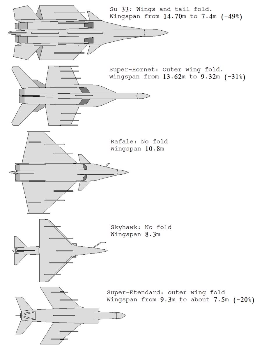 MiG-29K: News and info - Page 6 2m5axwx