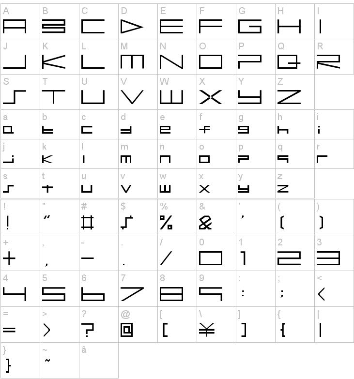 font ps2 Ndps08
