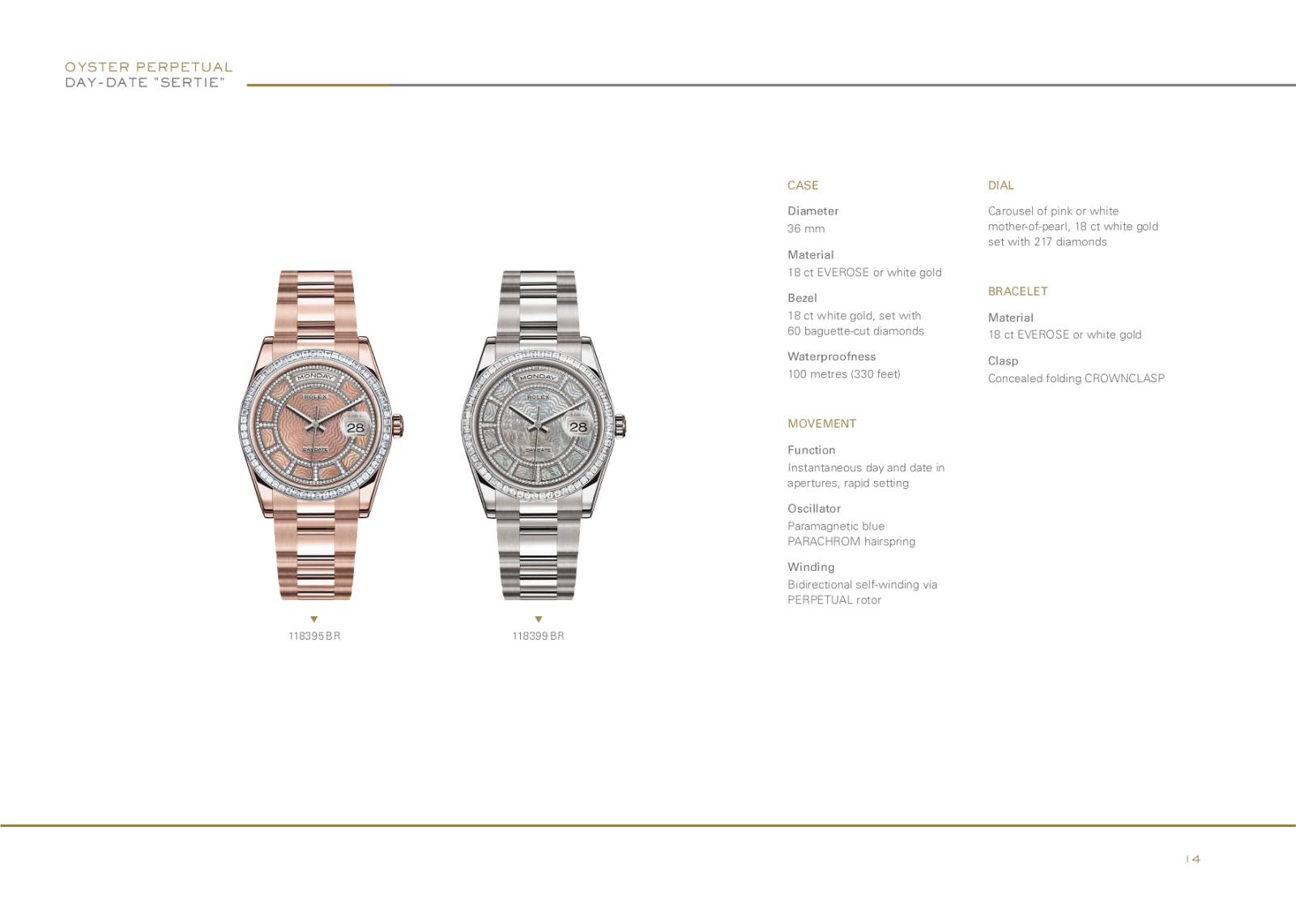 Baselworld 2013: Rolex S4ukcp