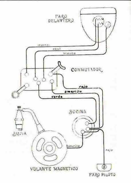 Esquema Electrico Guzzi 49 y 65 Skykjd