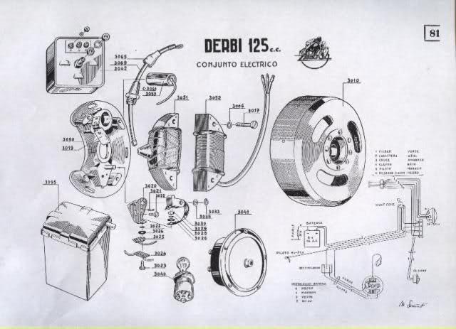 Restauración Derbi 125 Super 4V - Karioko 2hi8oic