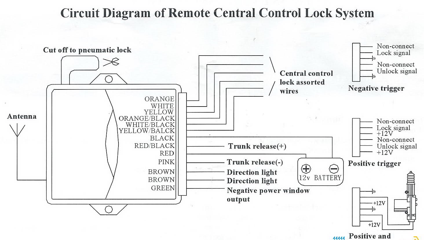 Tutorial ridicarea geamurilor la inchiderea masinii 15pkdxs