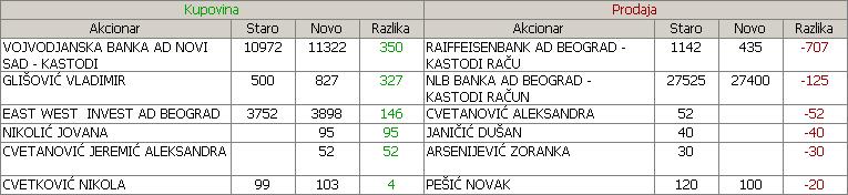 Radijator A.D.Zrenjanin - RDJZ - Page 4 168ed00