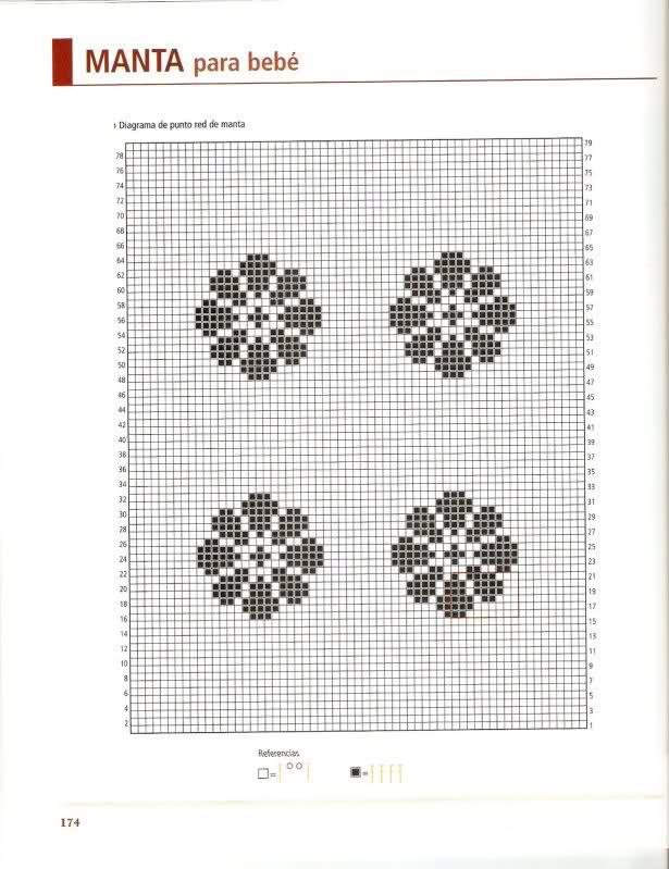 patrones - Patrones de Mantitas para bebés (Tejidas a crochet para Marijou) 209lnhz