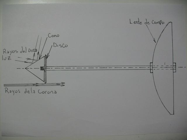 Construcción de un coronógrafo de Lyot. 30wpdol