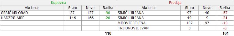 Milan Blagojević, Smederevo - MBLS 5z17c4
