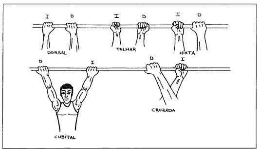 ASIMÉTRICAS: Agarres/tomas y elementos a un brazo. Fcvh28