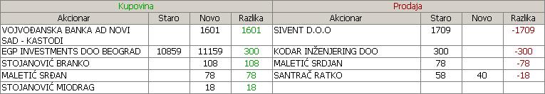 Radijator A.D.Zrenjanin - RDJZ - Page 5 Iv9735