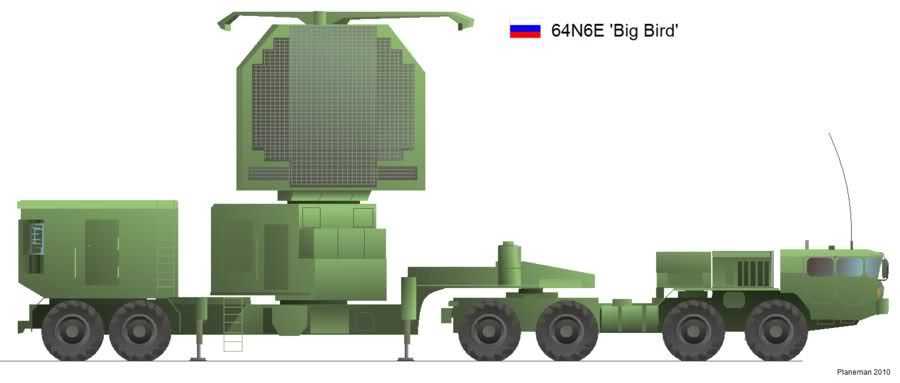 Russian Air Defence Forces General Thread: - Page 2 Ohmozr