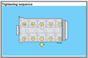 Tutorial verificare suruburi culbutori si lant distributie Z14XEP S156z7